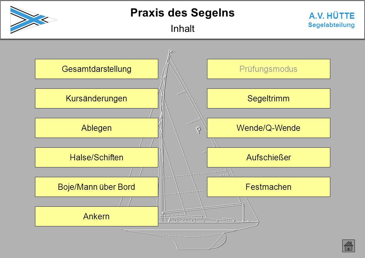 Praxis des Segelns A.V.HÜTTE Segelabteilung Anluven: Kursänderung zum Wind hin (nach Luv).