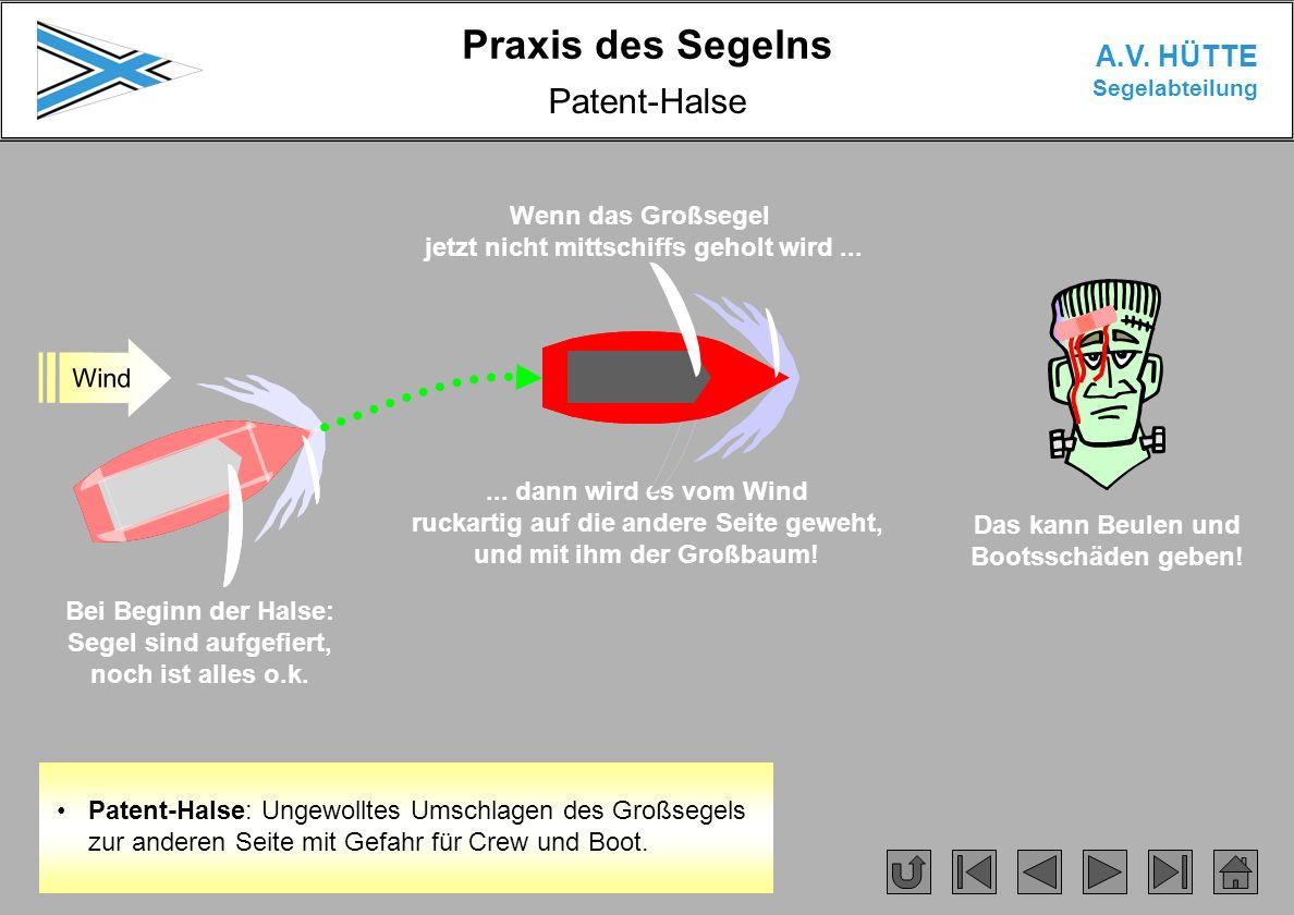 Praxis des Segelns A.V. HÜTTE Segelabteilung Patent-Halse Wind Bei Beginn der Halse: Segel sind aufgefiert, noch ist alles o.k. Wenn das Großsegel jet
