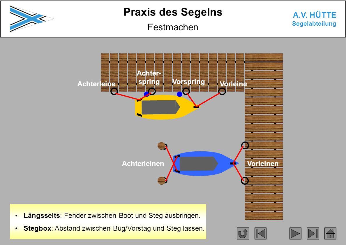 Praxis des Segelns A.V. HÜTTE Segelabteilung Festmachen Längsseits: Fender zwischen Boot und Steg ausbringen. Stegbox: Abstand zwischen Bug/Vorstag un