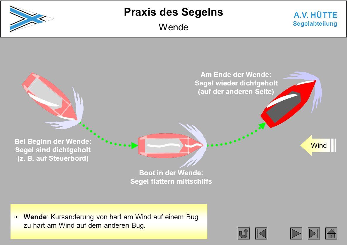 Praxis des Segelns A.V. HÜTTE Segelabteilung Wende Wind Boot in der Wende: Segel flattern mittschiffs Bei Beginn der Wende: Segel sind dichtgeholt (z.