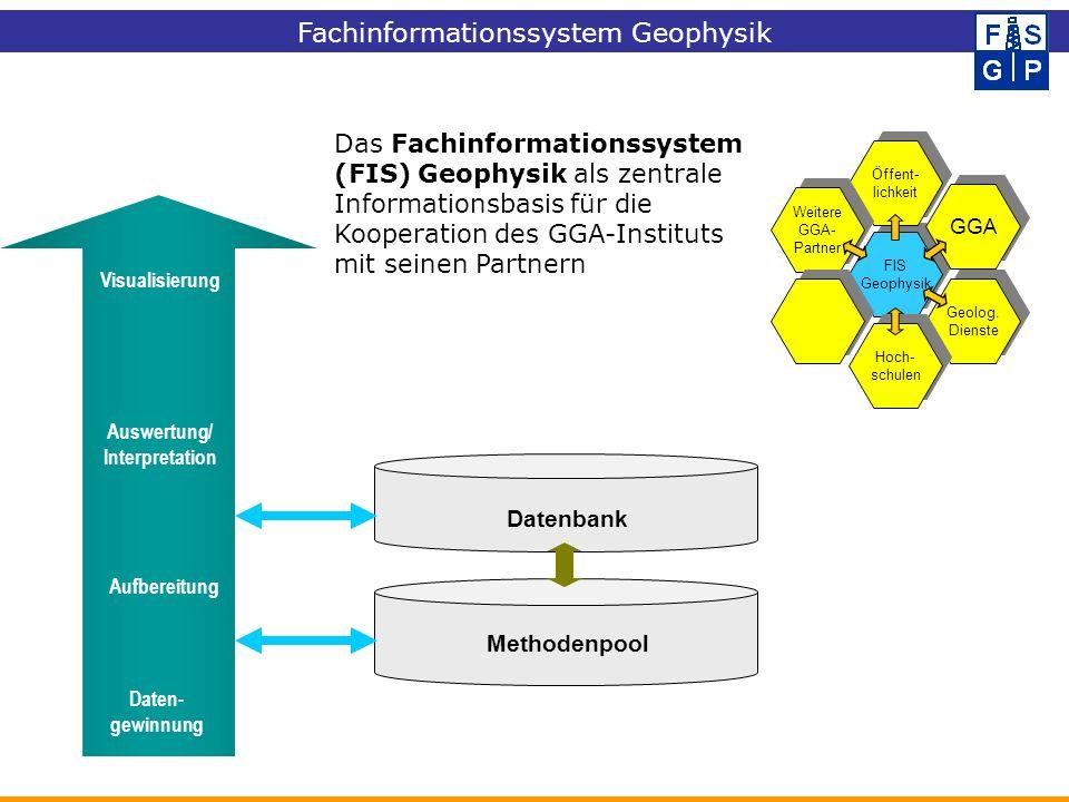 Fachinformationssystem Geophysik Das Fachinformationssystem (FIS) Geophysik als zentrale Informationsbasis für die Kooperation des GGA-Instituts mit s