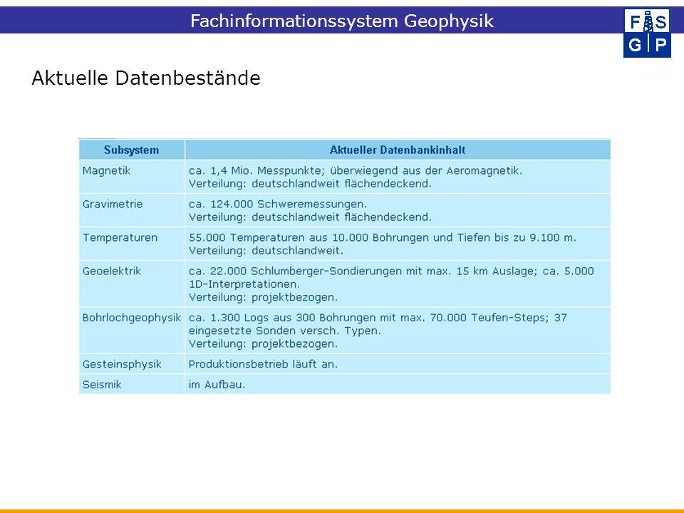 Fachinformationssystem Geophysik Aktuelle Datenbestände