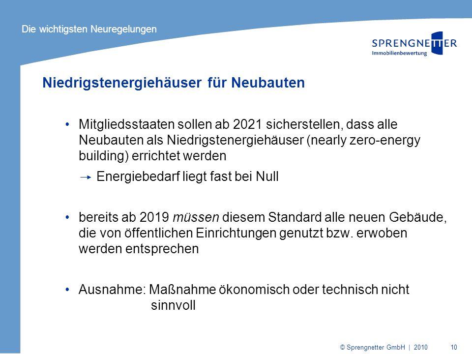 © Sprengnetter GmbH | 2010 10 Niedrigstenergiehäuser für Neubauten Mitgliedsstaaten sollen ab 2021 sicherstellen, dass alle Neubauten als Niedrigstene