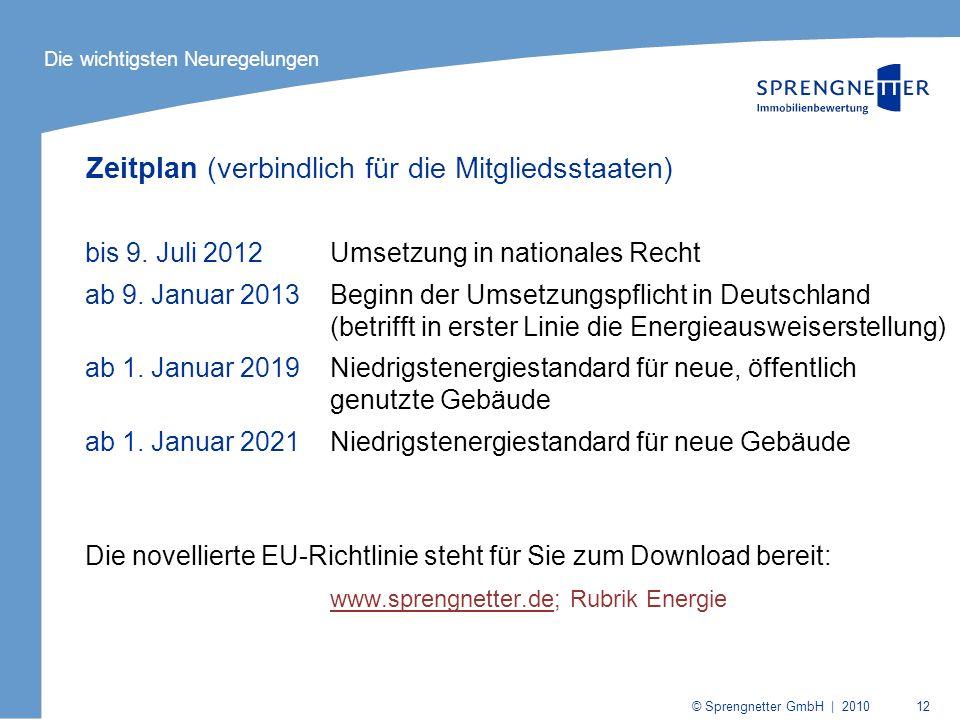 © Sprengnetter GmbH | 2010 12 Zeitplan (verbindlich für die Mitgliedsstaaten) bis 9. Juli 2012 Umsetzung in nationales Recht ab 9. Januar 2013 Beginn