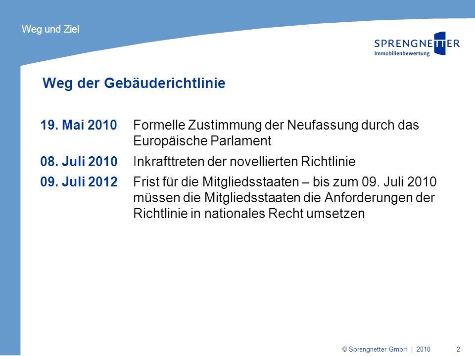 © Sprengnetter GmbH | 2010 3 Ziel der Gebäuderichtlinie +Reduzierung des Energieverbrauchs +Nutzung Erneuerbarer Energien zur Stärkung der Energieversorgungssicherheit +Förderung technologischer Entwicklungen +Schaffung von Beschäftigungsmöglichkeiten Weg und Ziel