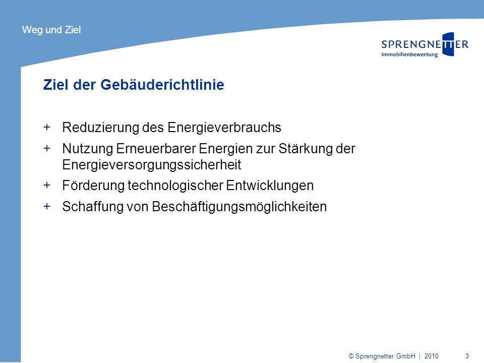© Sprengnetter GmbH | 2010 3 Ziel der Gebäuderichtlinie +Reduzierung des Energieverbrauchs +Nutzung Erneuerbarer Energien zur Stärkung der Energievers