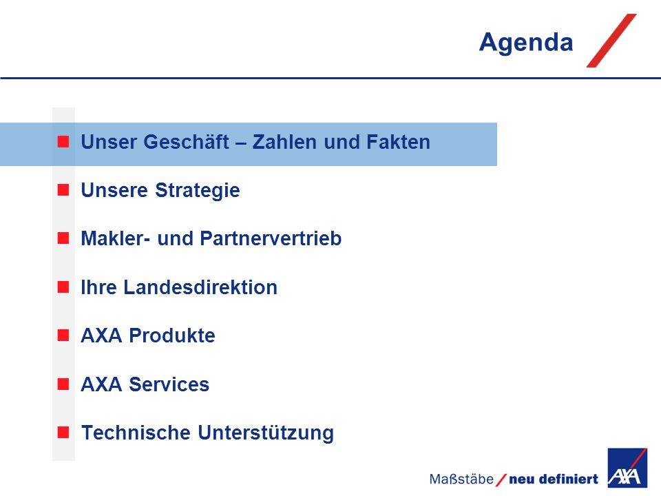 Unser Geschäft – Zahlen und Fakten Unsere Strategie Makler- und Partnervertrieb Ihre Landesdirektion AXA Produkte AXA Services Technische Unterstützung Agenda