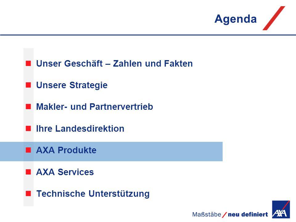 Unser Geschäft – Zahlen und Fakten Unsere Strategie Makler- und Partnervertrieb Ihre Landesdirektion AXA Produkte AXA Services Technische Unterstützun