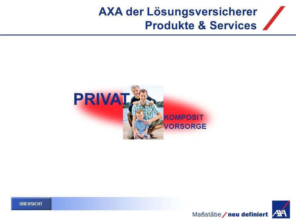 KOMPOSIT VORSORGE PRIVAT ÜBERSICHT AXA der Lösungsversicherer Produkte & Services