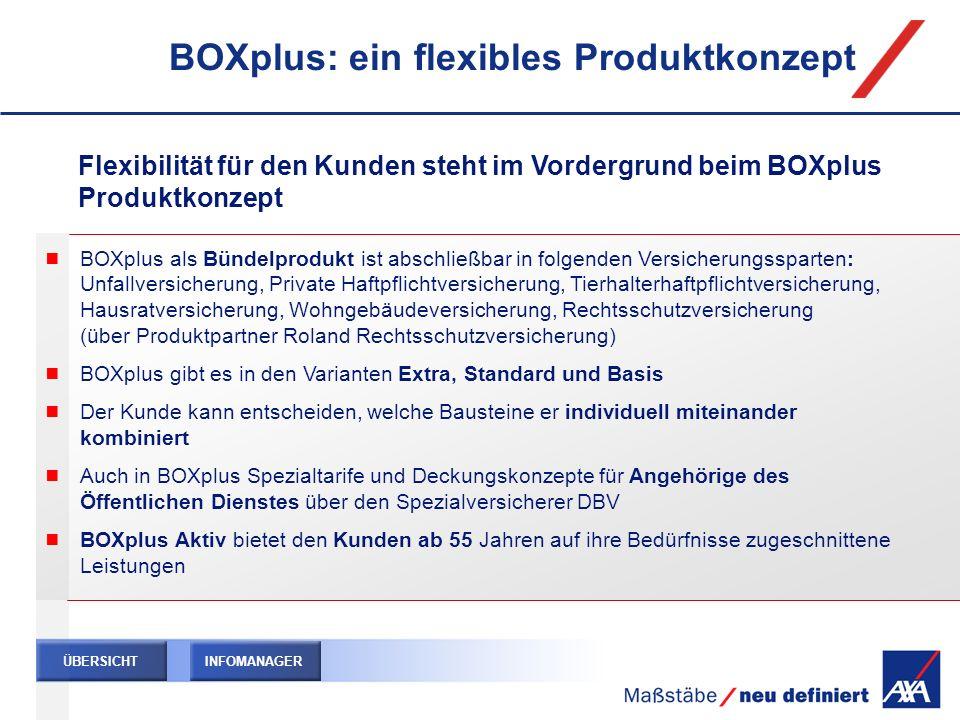 Flexibilität für den Kunden steht im Vordergrund beim BOXplus Produktkonzept ÜBERSICHT BOXplus als Bündelprodukt ist abschließbar in folgenden Versich