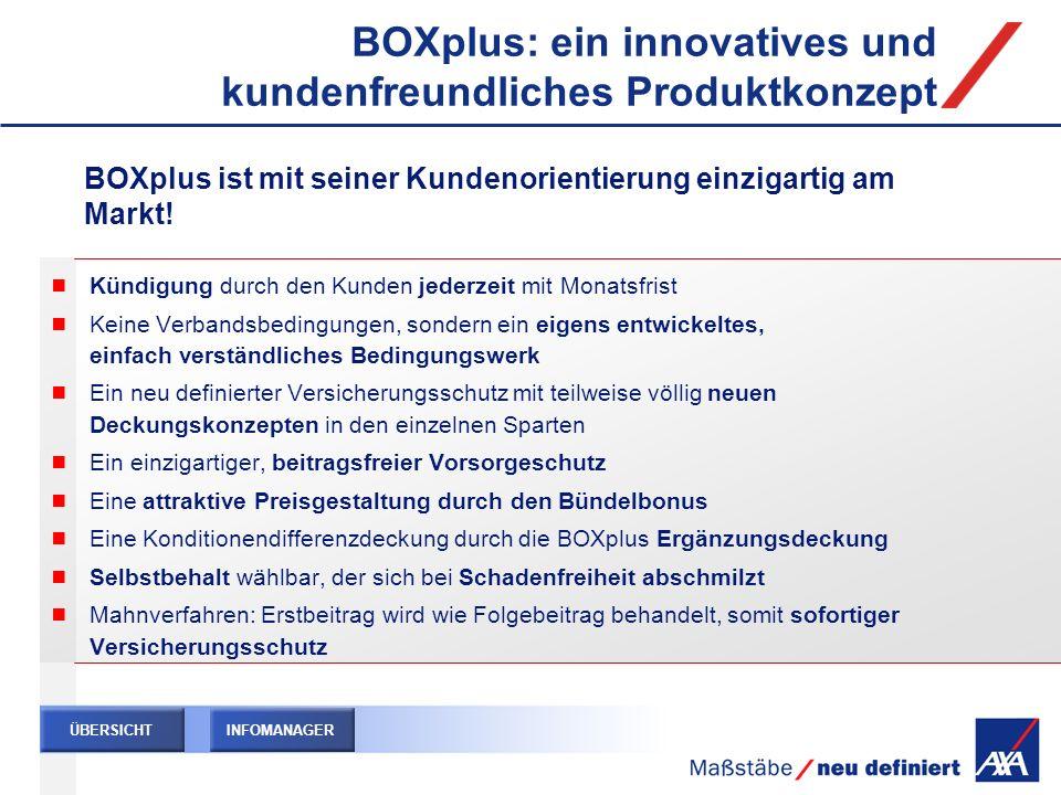 BOXplus: ein innovatives und kundenfreundliches Produktkonzept Kündigung durch den Kunden jederzeit mit Monatsfrist Keine Verbandsbedingungen, sondern