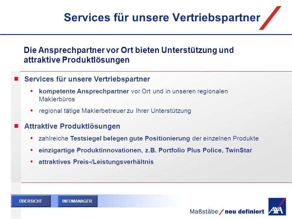 Services für unsere Vertriebspartner Attraktive Produktlösungen zahlreiche Testsiegel belegen gute Positionierung der einzelnen Produkte einzigartige