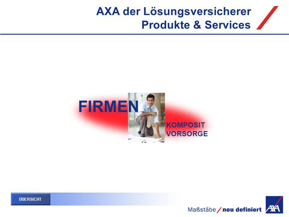 FIRMEN KOMPOSIT VORSORGE AXA der Lösungsversicherer Produkte & Services ÜBERSICHT
