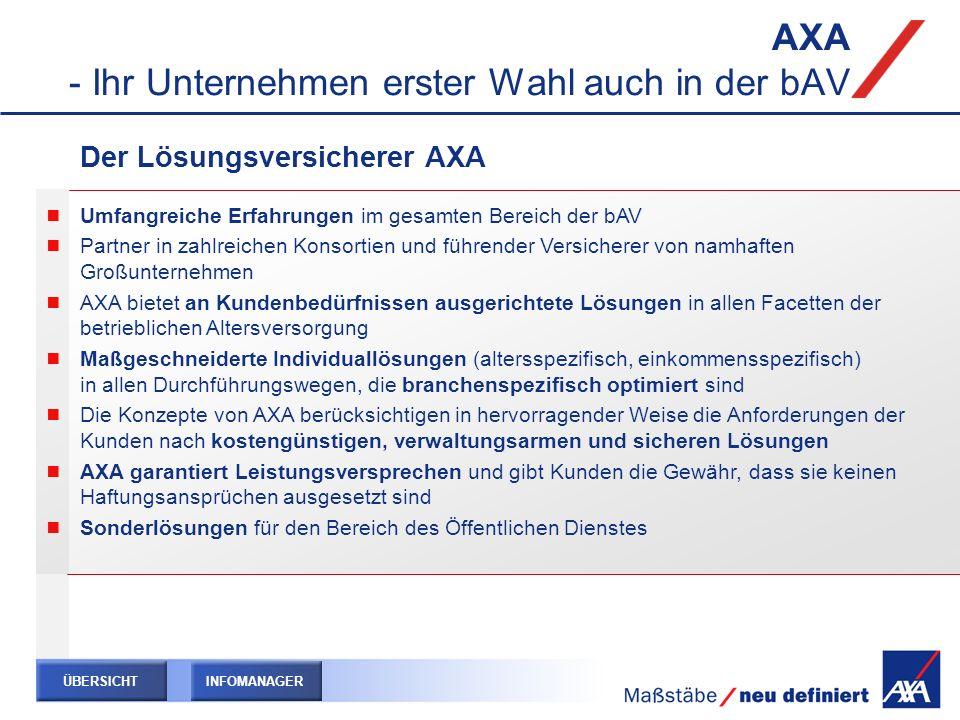 Umfangreiche Erfahrungen im gesamten Bereich der bAV Partner in zahlreichen Konsortien und führender Versicherer von namhaften Großunternehmen AXA bie