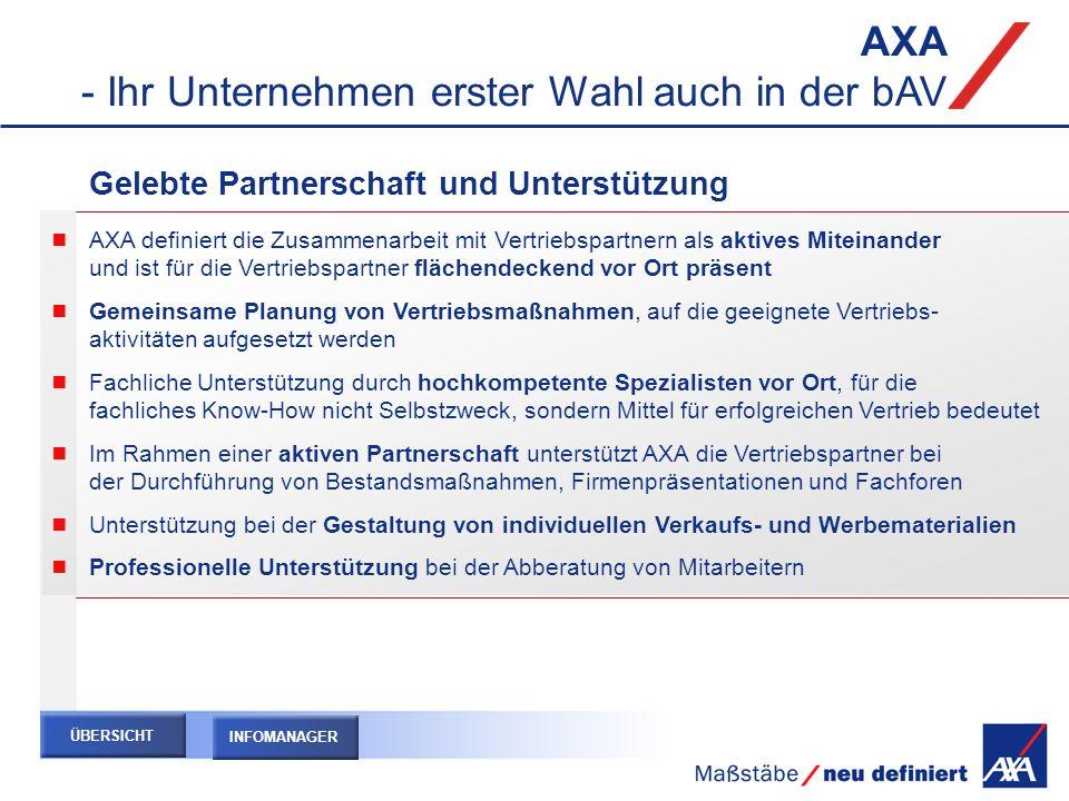 AXA definiert die Zusammenarbeit mit Vertriebspartnern als aktives Miteinander und ist für die Vertriebspartner flächendeckend vor Ort präsent Gemeins