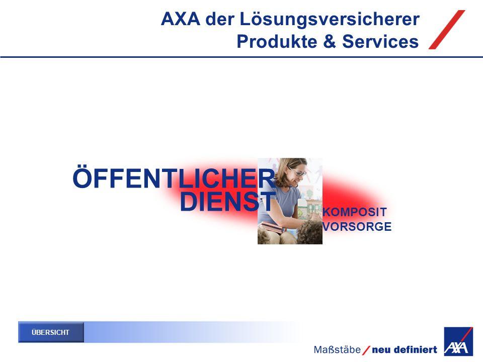 ÖFFENTLICHER DIENST KOMPOSIT VORSORGE AXA der Lösungsversicherer Produkte & Services ÜBERSICHT