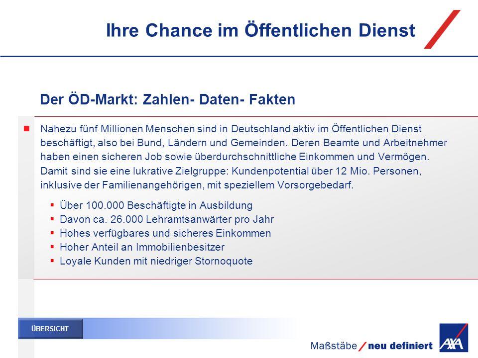 Ihre Chance im Öffentlichen Dienst ÜBERSICHT Nahezu fünf Millionen Menschen sind in Deutschland aktiv im Öffentlichen Dienst beschäftigt, also bei Bun