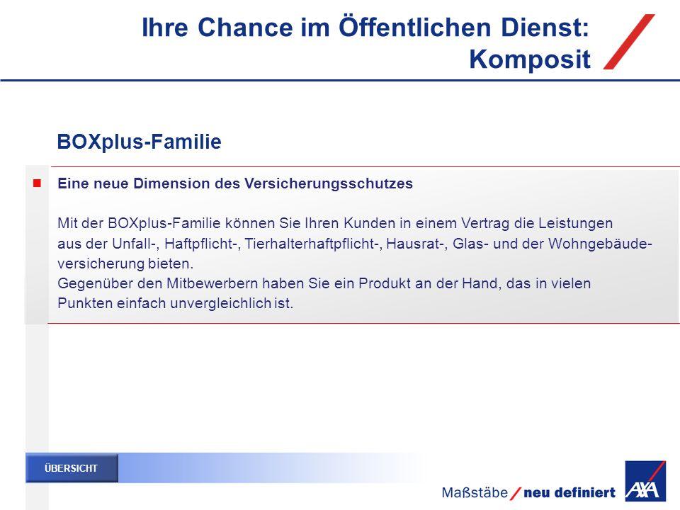Eine neue Dimension des Versicherungsschutzes Mit der BOXplus-Familie können Sie Ihren Kunden in einem Vertrag die Leistungen aus der Unfall-, Haftpfl