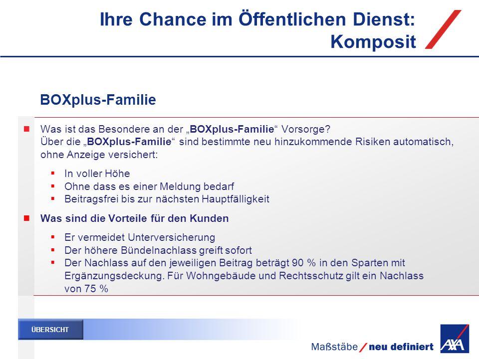 Was ist das Besondere an der BOXplus-Familie Vorsorge? Über die BOXplus-Familie sind bestimmte neu hinzukommende Risiken automatisch, ohne Anzeige ver