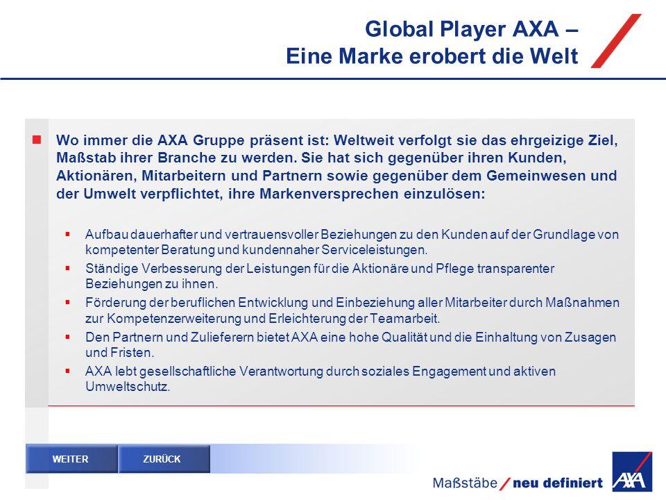 Global Player AXA – Eine Marke erobert die Welt Wo immer die AXA Gruppe präsent ist: Weltweit verfolgt sie das ehrgeizige Ziel, Maßstab ihrer Branche