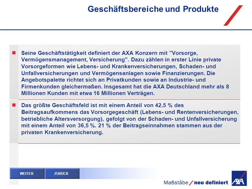 Geschäftsbereiche und Produkte Seine Geschäftstätigkeit definiert der AXA Konzern mit