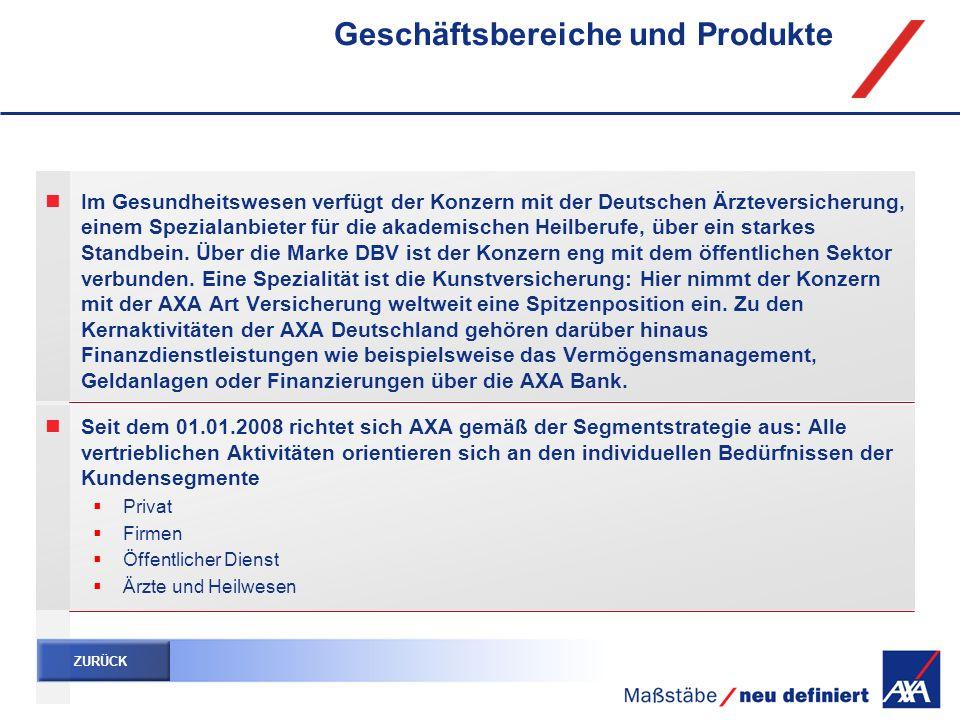 Geschäftsbereiche und Produkte Im Gesundheitswesen verfügt der Konzern mit der Deutschen Ärzteversicherung, einem Spezialanbieter für die akademischen