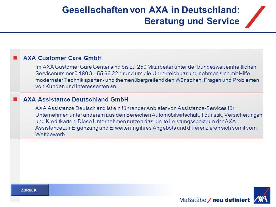 Gesellschaften von AXA in Deutschland: Beratung und Service AXA Customer Care GmbH Im AXA Customer Care Center sind bis zu 250 Mitarbeiter unter der b