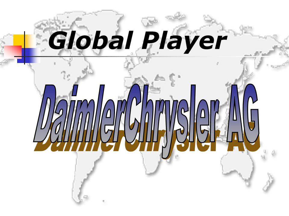 Global Player