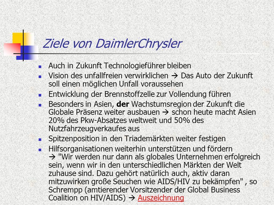 Ziele von DaimlerChrysler Auch in Zukunft Technologieführer bleiben Vision des unfallfreien verwirklichen Das Auto der Zukunft soll einen möglichen Un