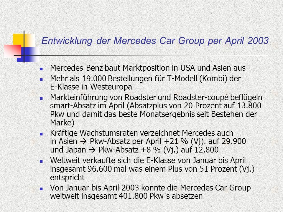 Entwicklung der Mercedes Car Group per April 2003 Mercedes-Benz baut Marktposition in USA und Asien aus Mehr als 19.000 Bestellungen für T-Modell (Kom