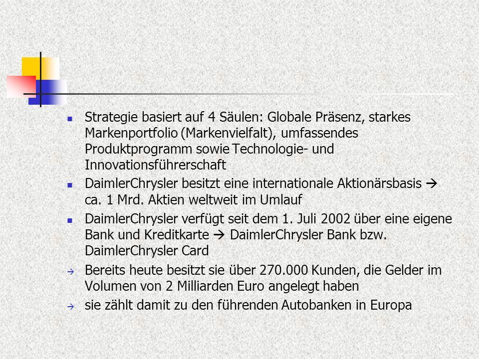 Geschichte des Konzerns 1924 Die Firmen Benz & Cie.