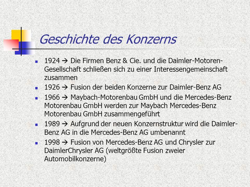 Geschichte des Konzerns 1924 Die Firmen Benz & Cie. und die Daimler-Motoren- Gesellschaft schließen sich zu einer Interessengemeinschaft zusammen 1926