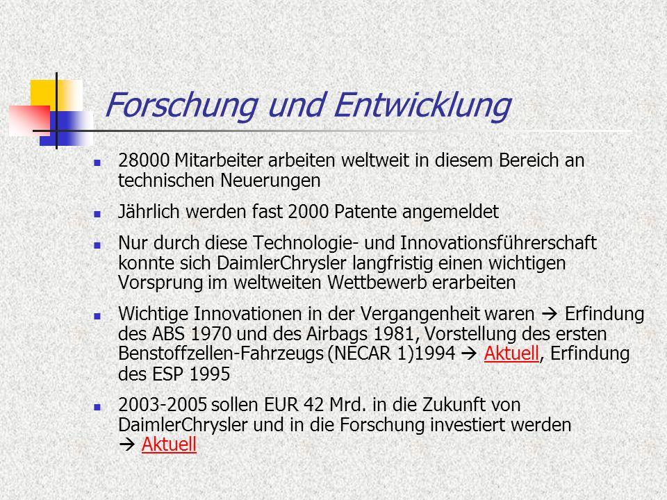 Forschung und Entwicklung 28000 Mitarbeiter arbeiten weltweit in diesem Bereich an technischen Neuerungen Jährlich werden fast 2000 Patente angemeldet