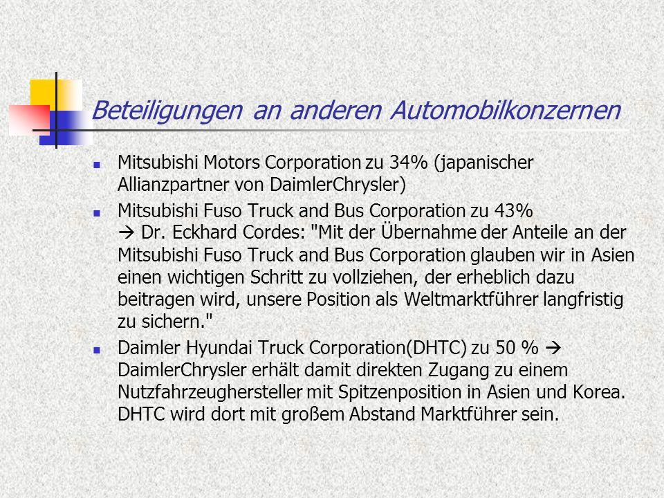 Beteiligungen an anderen Automobilkonzernen Mitsubishi Motors Corporation zu 34% (japanischer Allianzpartner von DaimlerChrysler) Mitsubishi Fuso Truc