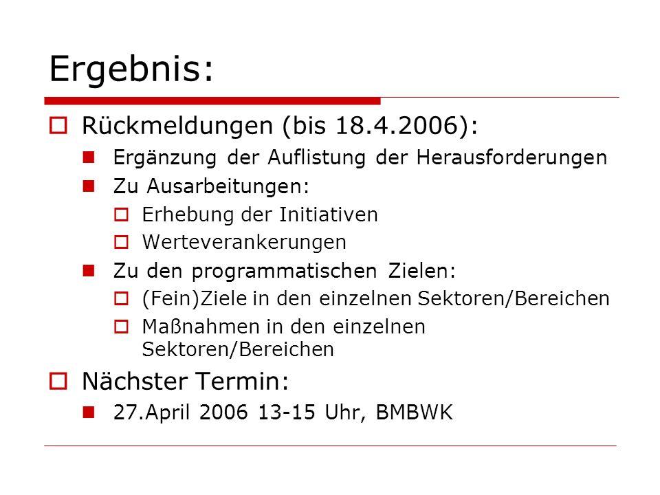Ergebnis: Rückmeldungen (bis 18.4.2006): Ergänzung der Auflistung der Herausforderungen Zu Ausarbeitungen: Erhebung der Initiativen Werteverankerungen Zu den programmatischen Zielen: (Fein)Ziele in den einzelnen Sektoren/Bereichen Maßnahmen in den einzelnen Sektoren/Bereichen Nächster Termin: 27.April 2006 13-15 Uhr, BMBWK