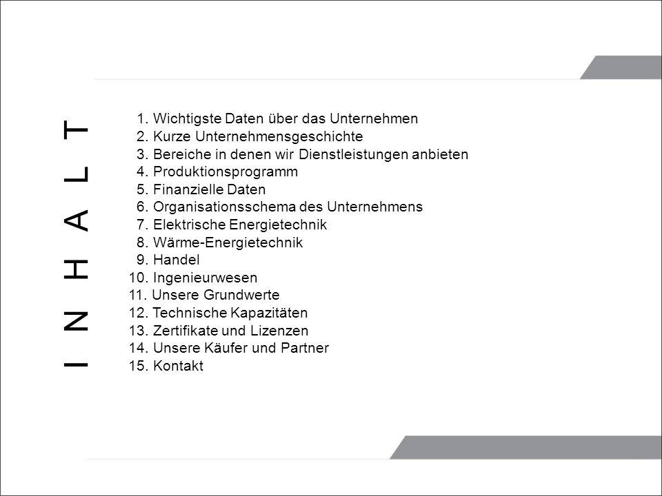 I N H A L T 1. Wichtigste Daten über das Unternehmen 2. Kurze Unternehmensgeschichte 3. Bereiche in denen wir Dienstleistungen anbieten 4. Produktions