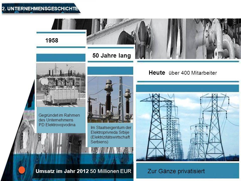 1958 50 Jahre lang Heute über 400 Mitarbeiter Umsatz im Jahr 2012 50 Millionen EUR Gegründet im Rahmen des Unternehmens PD Elektrovojvodina Im Staatse