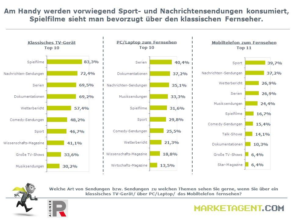 Am Handy werden vorwiegend Sport- und Nachrichtensendungen konsumiert, Spielfilme sieht man bevorzugt über den klassischen Fernseher. Welche Art von S