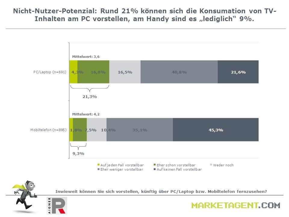 Nicht-Nutzer-Potenzial: Rund 21% können sich die Konsumation von TV- Inhalten am PC vorstellen, am Handy sind es lediglich 9%.