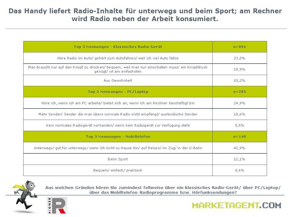 Das Handy liefert Radio-Inhalte für unterwegs und beim Sport; am Rechner wird Radio neben der Arbeit konsumiert. Aus welchen Gründen hören Sie zuminde