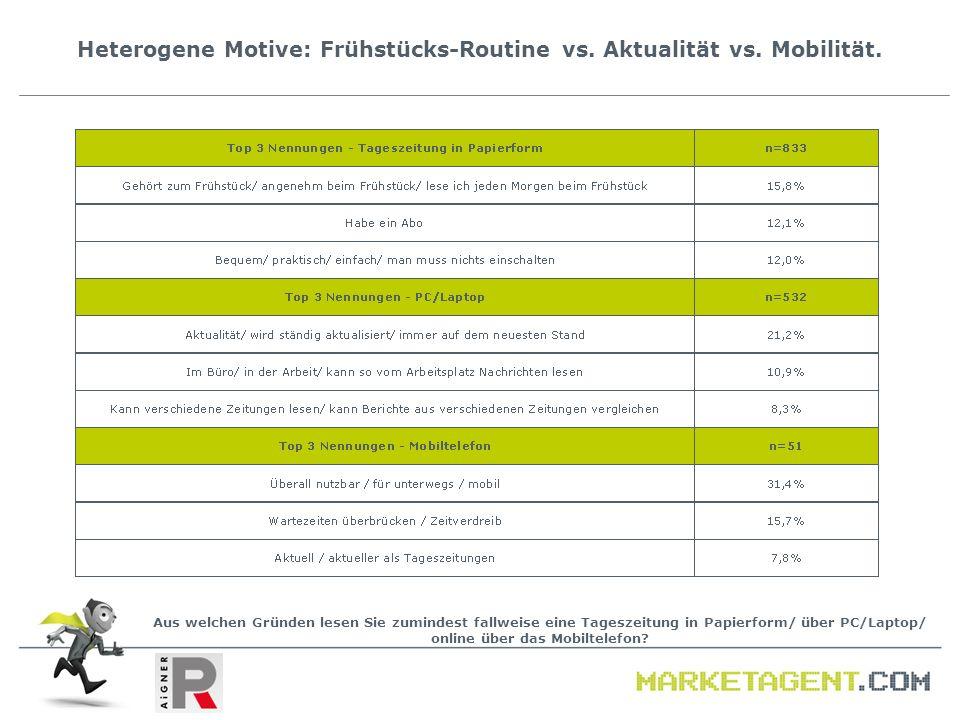 Heterogene Motive: Frühstücks-Routine vs. Aktualität vs. Mobilität. Aus welchen Gründen lesen Sie zumindest fallweise eine Tageszeitung in Papierform/