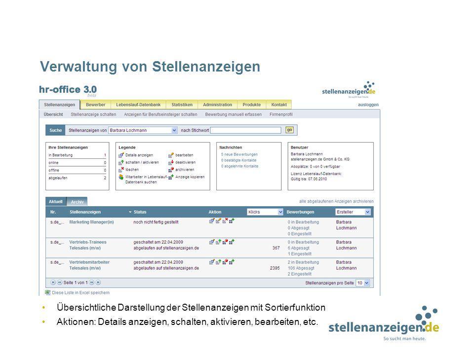 Verwaltung von Stellenanzeigen Übersichtliche Darstellung der Stellenanzeigen mit Sortierfunktion Aktionen: Details anzeigen, schalten, aktivieren, be