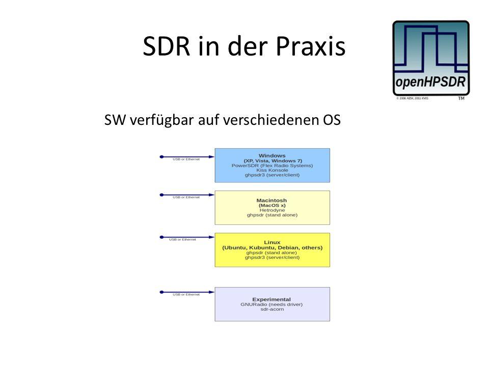 SDR in der Praxis SW verfügbar auf verschiedenen OS