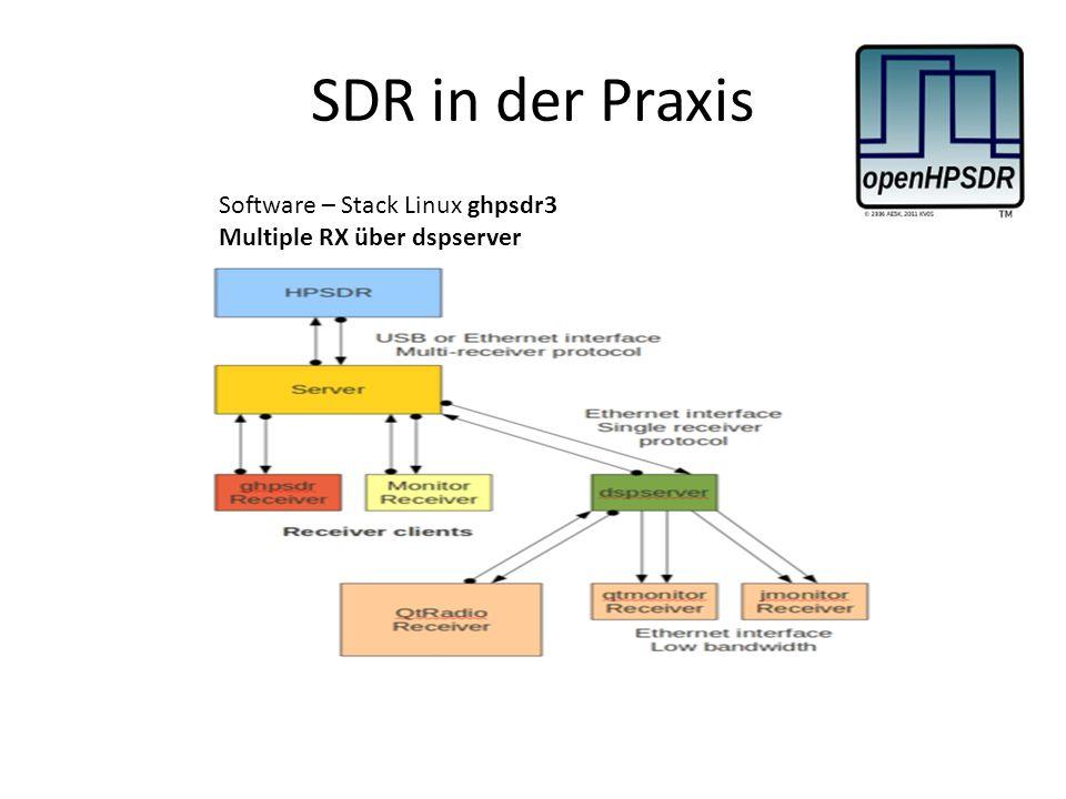 SDR in der Praxis Software – Stack Linux ghpsdr3 Multiple RX über dspserver