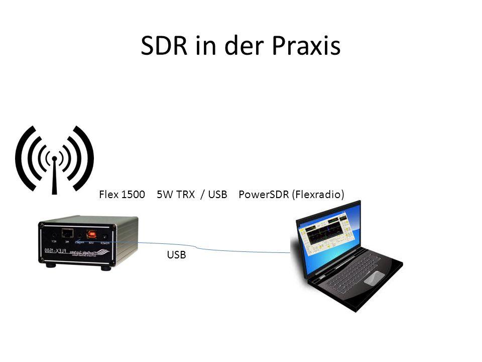 SDR in der Praxis Flex 1500 5W TRX / USB PowerSDR (Flexradio) USB