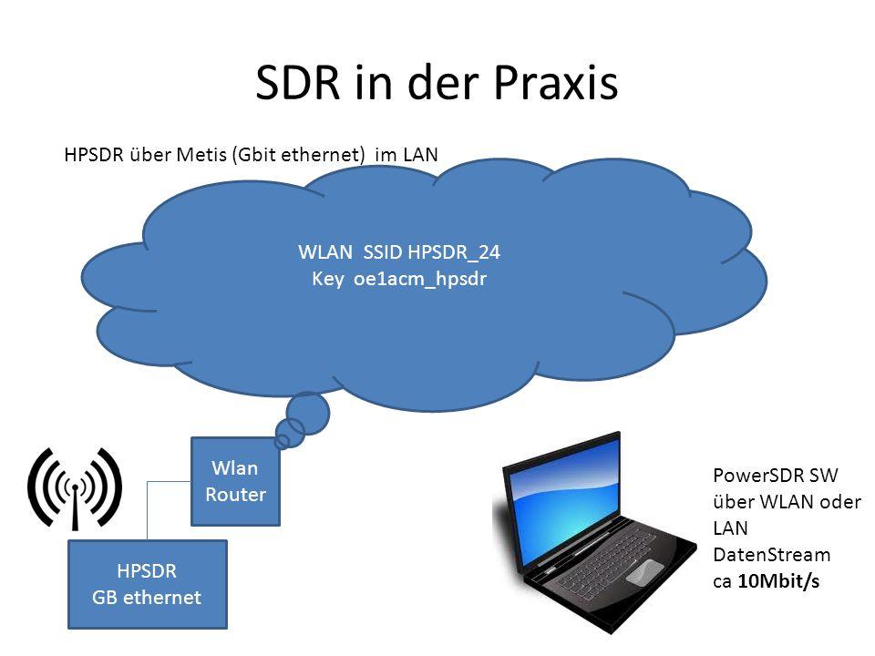 SDR in der Praxis HPSDR GB ethernet Wlan Router WLAN SSID HPSDR_24 Key oe1acm_hpsdr HPSDR über Metis (Gbit ethernet) im LAN PowerSDR SW über WLAN oder