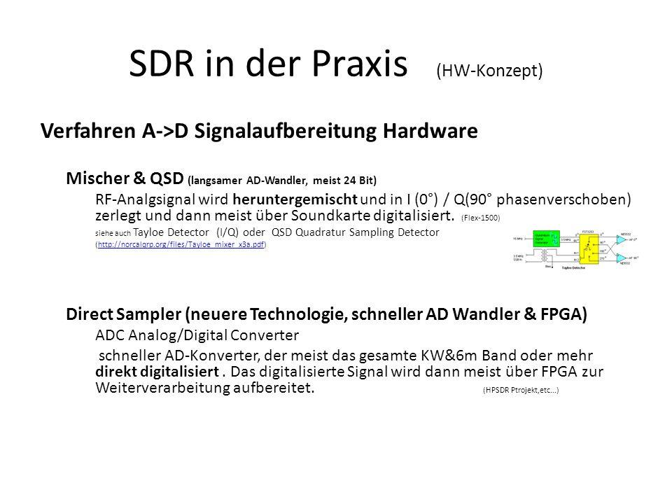 SDR in der Praxis (HW-Konzept) Verfahren A->D Signalaufbereitung Hardware Mischer & QSD (langsamer AD-Wandler, meist 24 Bit) RF-Analgsignal wird heruntergemischt und in I (0°) / Q(90° phasenverschoben) zerlegt und dann meist über Soundkarte digitalisiert.