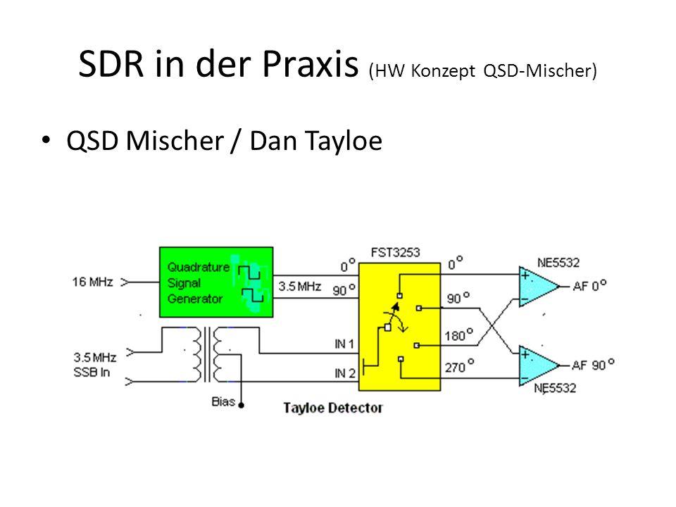 SDR in der Praxis (HW Konzept QSD-Mischer) QSD Mischer / Dan Tayloe