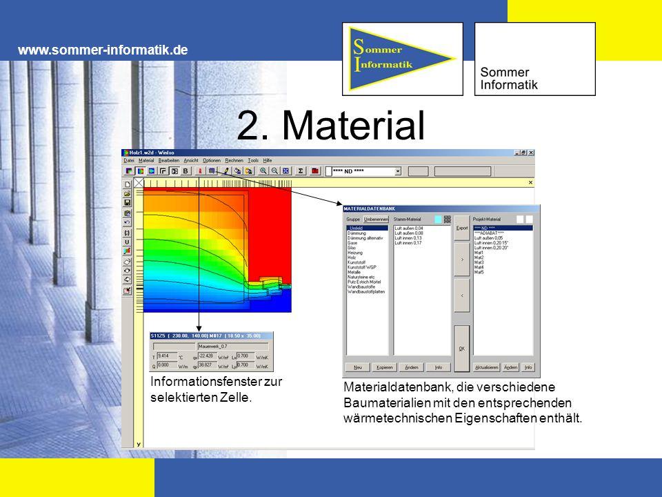 www.sommer-informatik.de 2. Material Materialdatenbank, die verschiedene Baumaterialien mit den entsprechenden wärmetechnischen Eigenschaften enthält.
