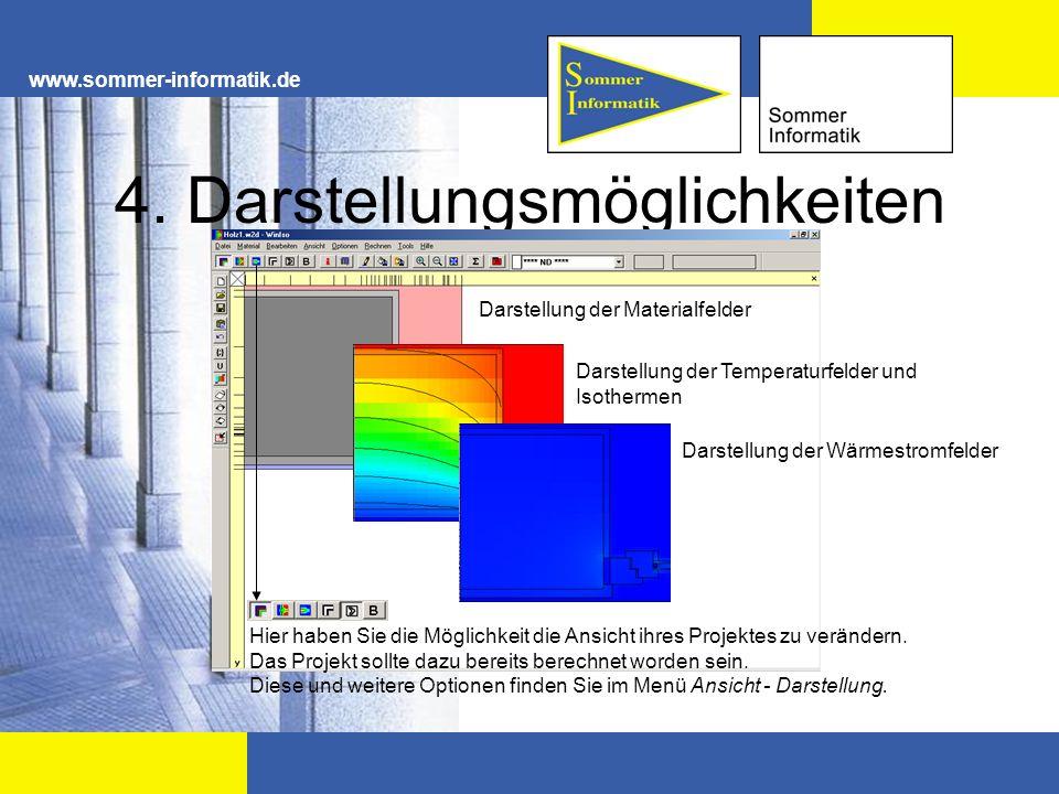 www.sommer-informatik.de 4. Darstellungsmöglichkeiten Hier haben Sie die Möglichkeit die Ansicht ihres Projektes zu verändern. Das Projekt sollte dazu